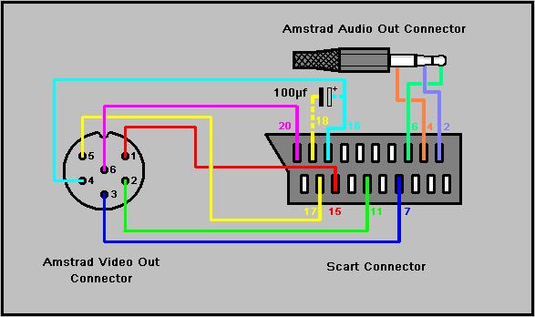 Alt_Scart_Connect_2020-11-22.PNG