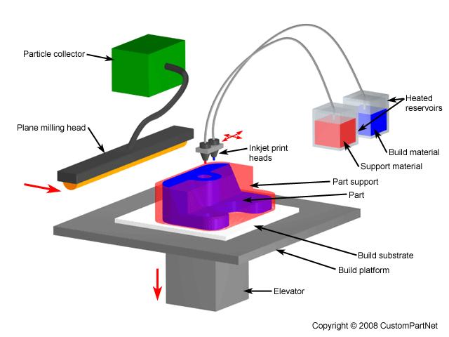 inkjet-printing.png