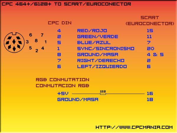 scart2cpc02.jpg