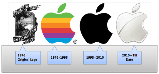 applehistory11.png