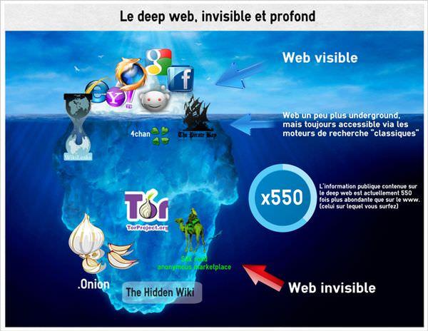 INFO-Deep-web-3.jpg