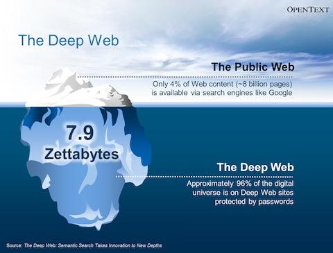 The-Deep-Web.img_assist_custom.jpg