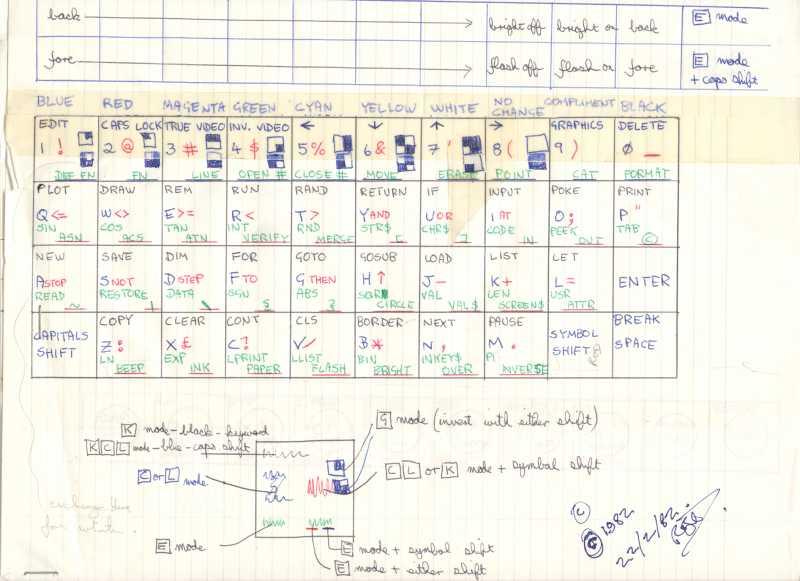 ZX81Keyboard1.jpg